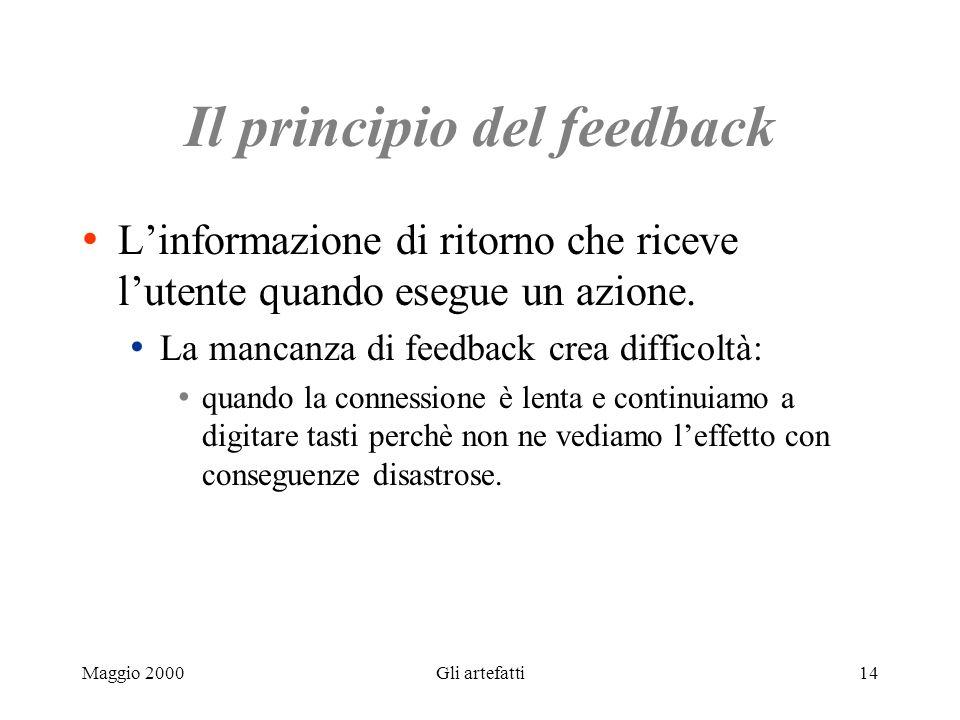 Maggio 2000Gli artefatti14 Il principio del feedback Linformazione di ritorno che riceve lutente quando esegue un azione. La mancanza di feedback crea