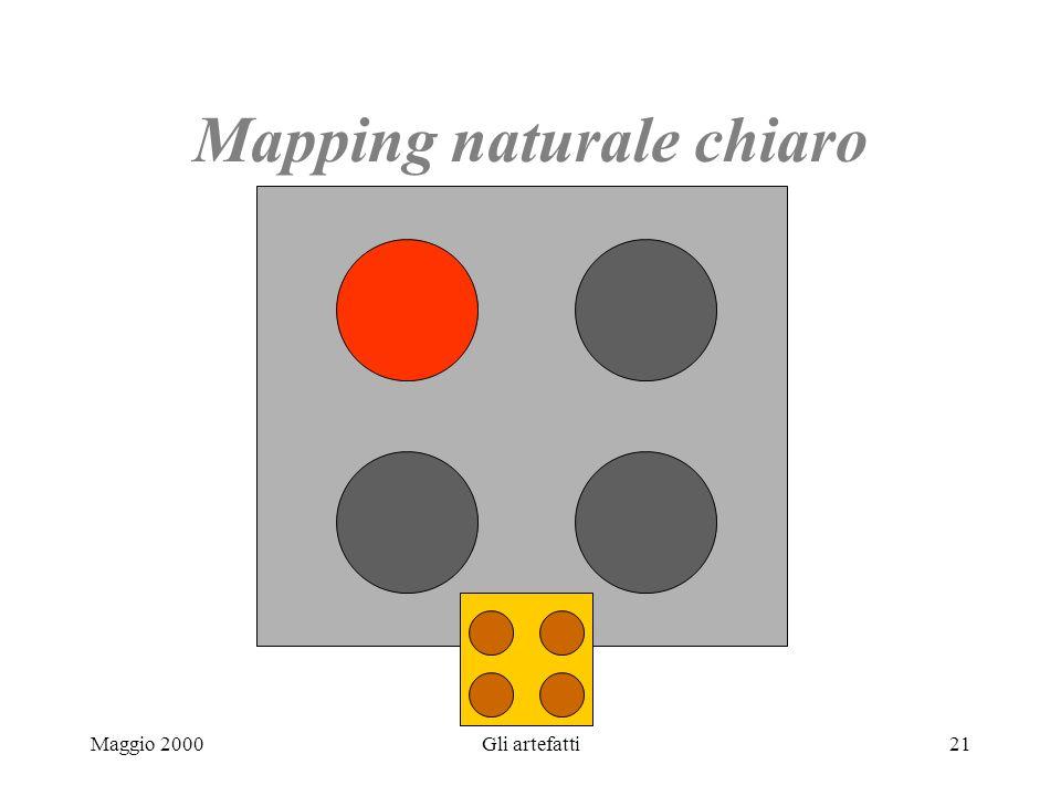 Maggio 2000Gli artefatti21 Mapping naturale chiaro