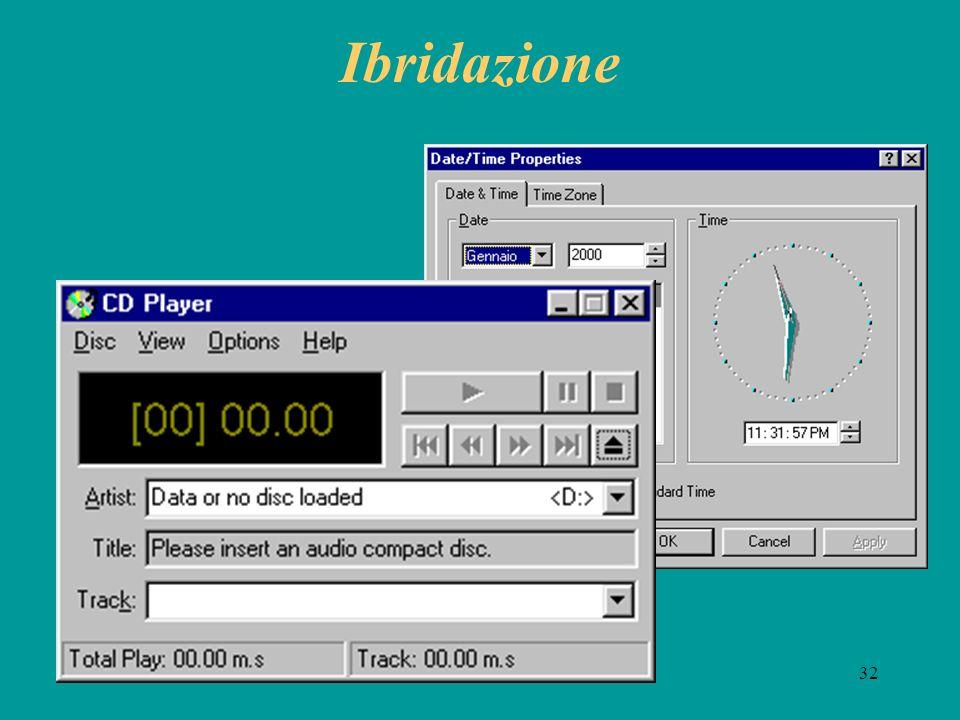 Maggio 2000Gli artefatti32 Ibridazione