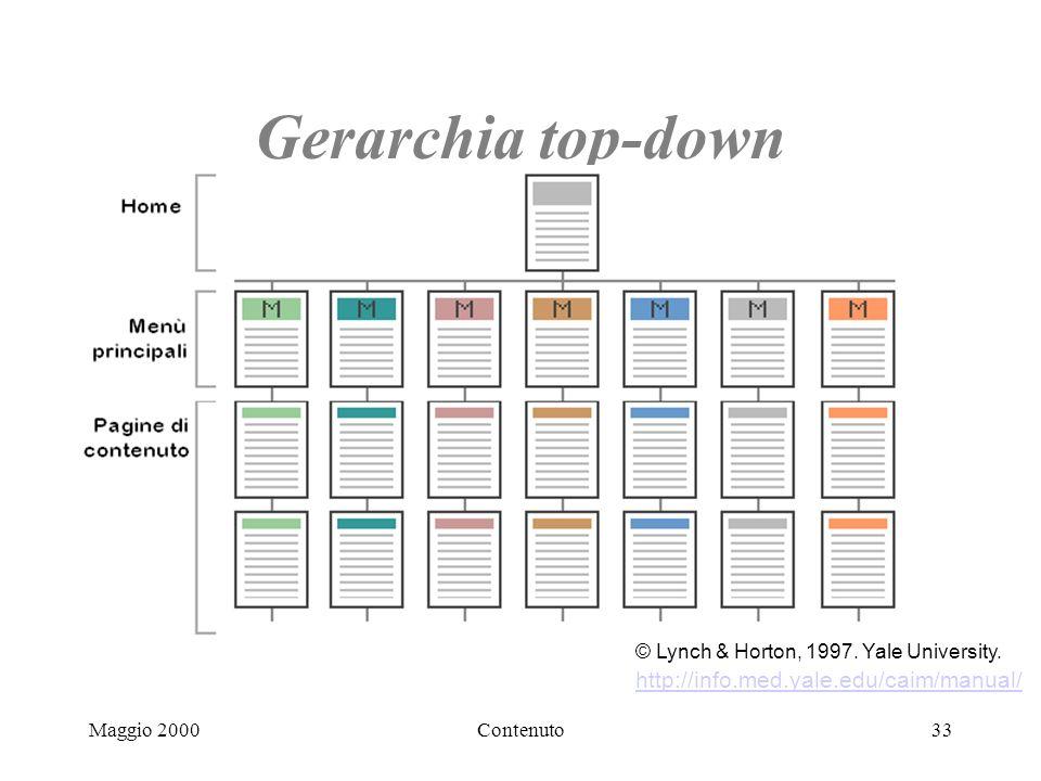 Maggio 2000Contenuto33 Gerarchia top-down © Lynch & Horton, 1997.