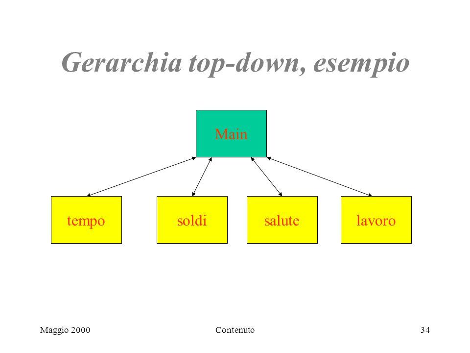 Maggio 2000Contenuto34 Gerarchia top-down, esempio Main temposoldisalutelavoro