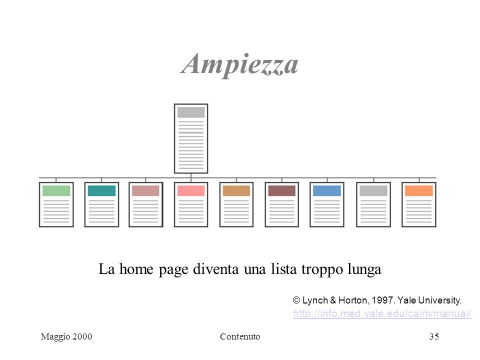 Maggio 2000Contenuto35 Ampiezza La home page diventa una lista troppo lunga © Lynch & Horton, 1997.