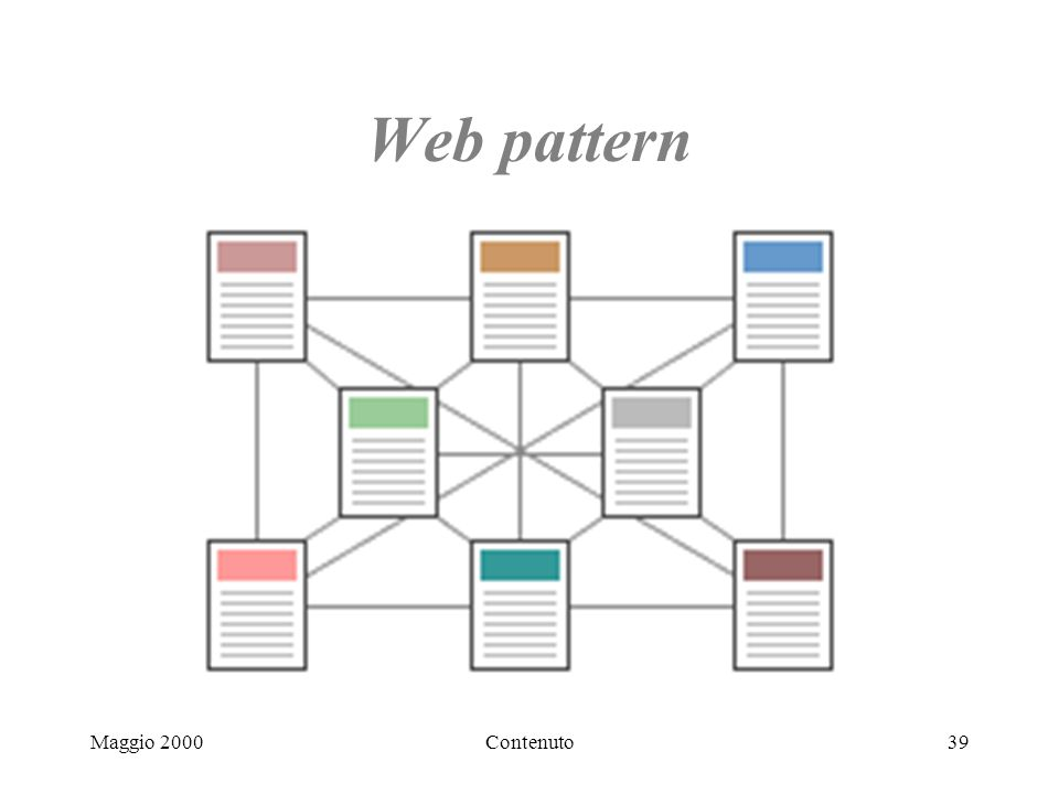 Maggio 2000Contenuto39 Web pattern