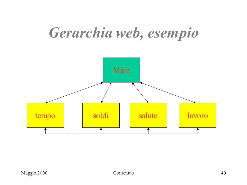 Maggio 2000Contenuto40 Gerarchia web, esempio Main temposoldisalutelavoro