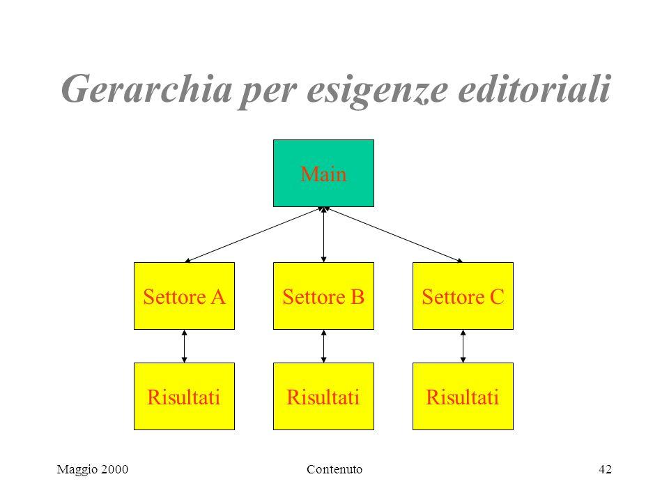 Maggio 2000Contenuto42 Gerarchia per esigenze editoriali Main Settore ASettore BSettore C Risultati