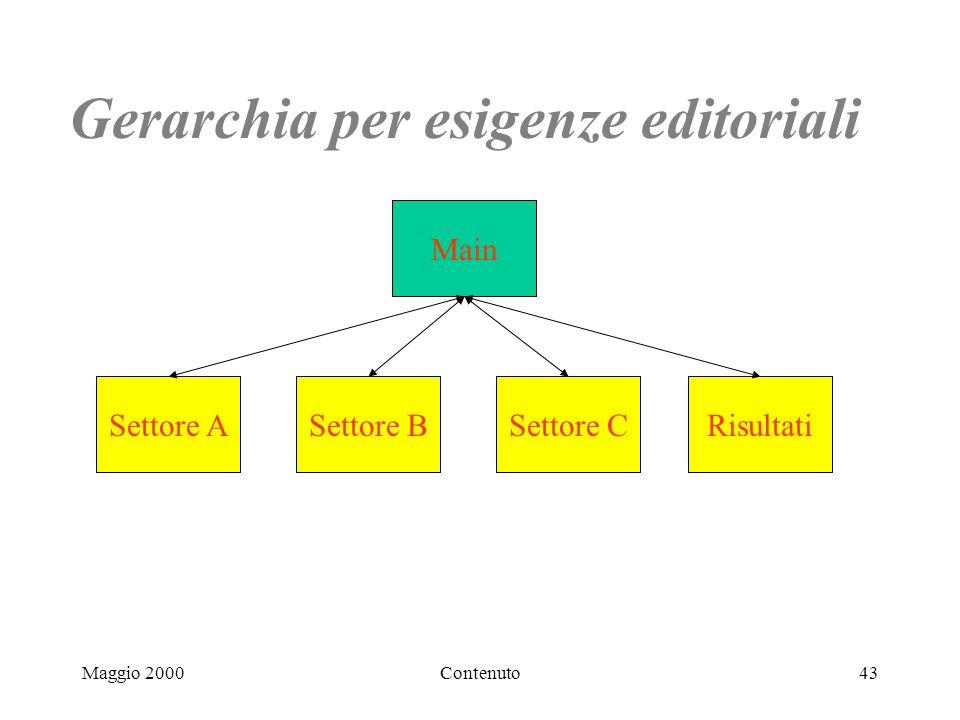 Maggio 2000Contenuto43 Gerarchia per esigenze editoriali Main Settore ASettore BSettore CRisultati