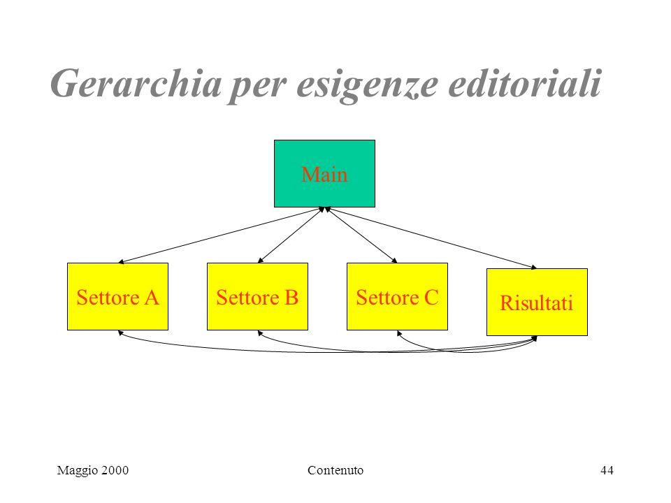 Maggio 2000Contenuto44 Gerarchia per esigenze editoriali Main Settore ASettore BSettore C Risultati