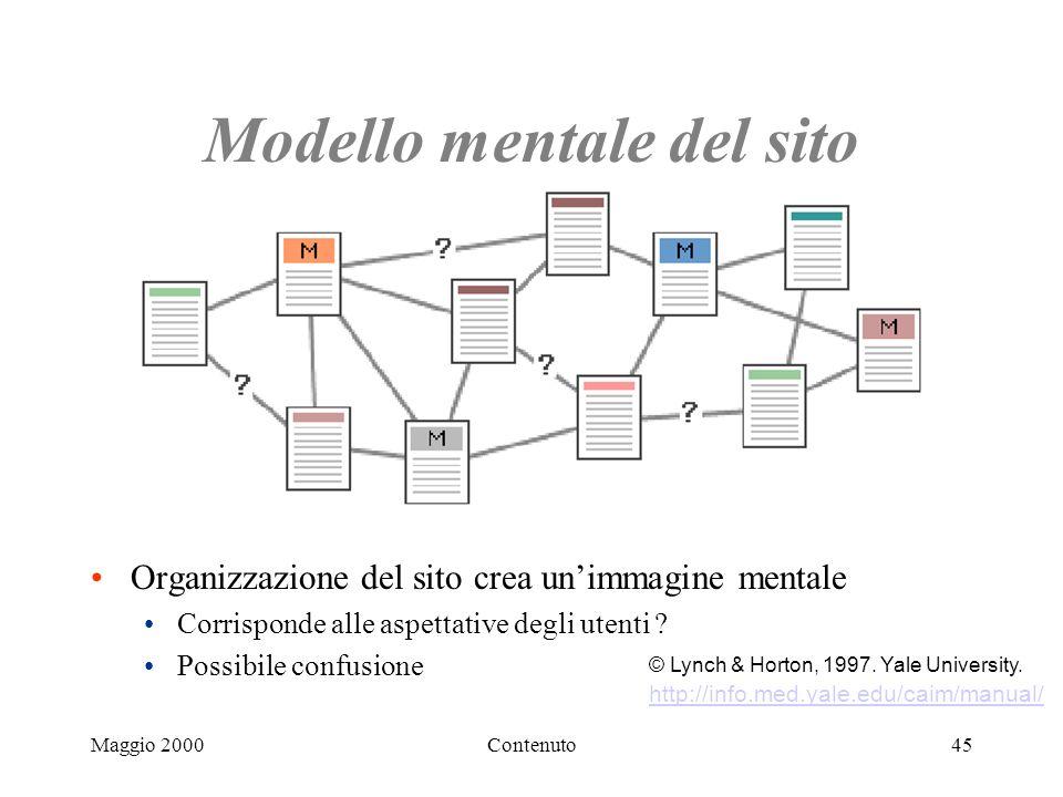 Maggio 2000Contenuto45 Modello mentale del sito Organizzazione del sito crea unimmagine mentale Corrisponde alle aspettative degli utenti .