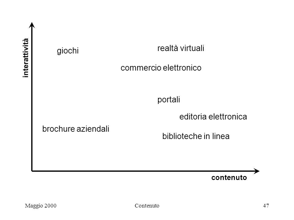 Maggio 2000Contenuto47 interattività contenuto brochure aziendali giochi realtà virtuali biblioteche in linea portali editoria elettronica commercio elettronico