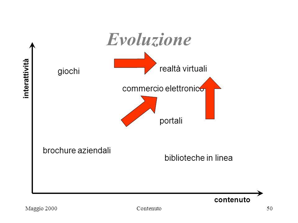 Maggio 2000Contenuto50 Evoluzione interattività contenuto brochure aziendali giochi realtà virtuali biblioteche in linea portali commercio elettronico