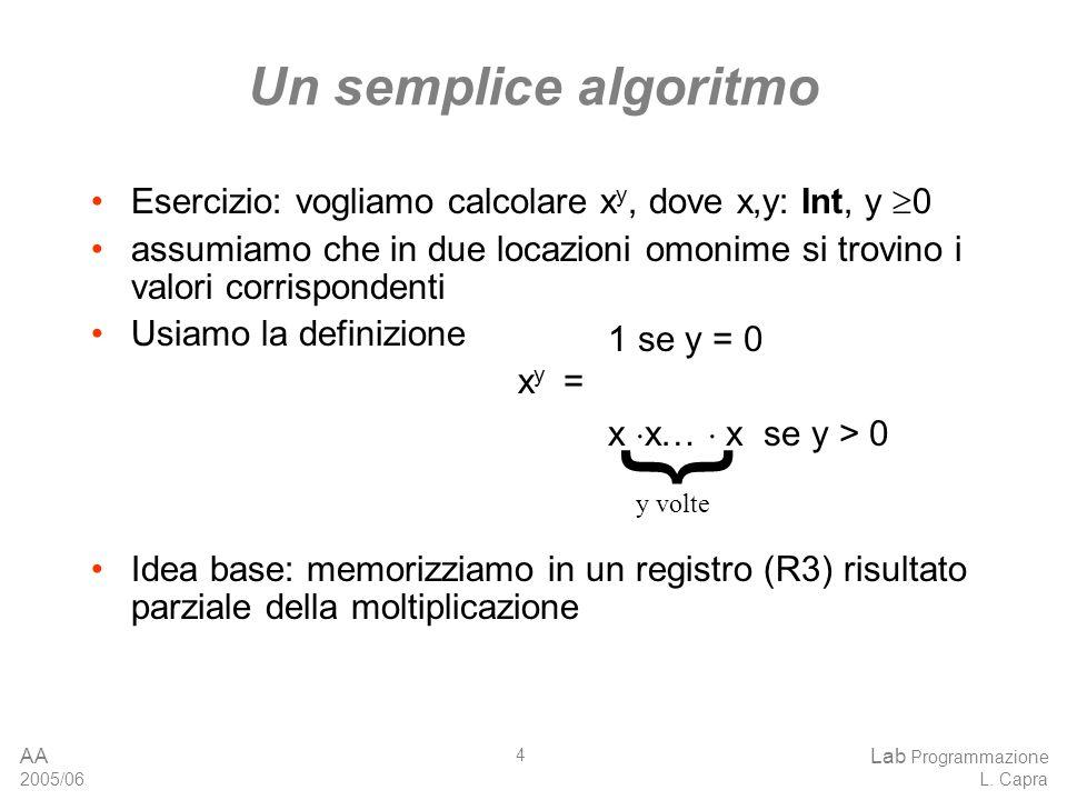 AA 2005/06 Lab Programmazione L.Capra 5 Caricamento dati LOAD R1, y % valore loc.