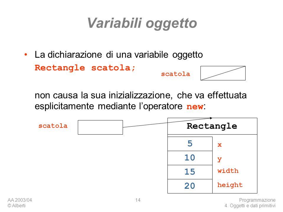 AA 2003/04 © Alberti Programmazione 4. Oggetti e dati primitivi 14 Variabili oggetto La dichiarazione di una variabile oggetto Rectangle scatola; non