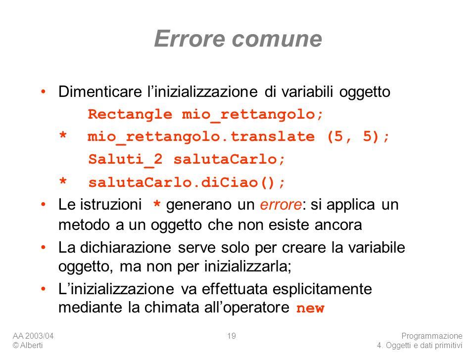 AA 2003/04 © Alberti Programmazione 4. Oggetti e dati primitivi 19 Errore comune Dimenticare linizializzazione di variabili oggetto Rectangle mio_rett