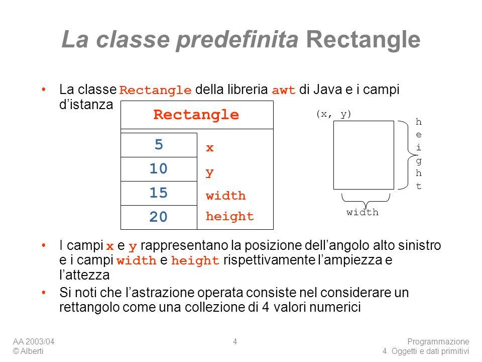 AA 2003/04 © Alberti Programmazione 4. Oggetti e dati primitivi 4 La classe Rectangle della libreria awt di Java e i campi distanza I campi x e y rapp