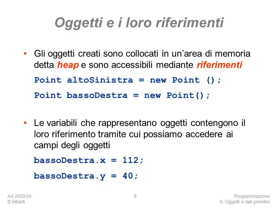 AA 2003/04 © Alberti Programmazione 4. Oggetti e dati primitivi 9 Oggetti e i loro riferimenti Gli oggetti creati sono collocati in unarea di memoria