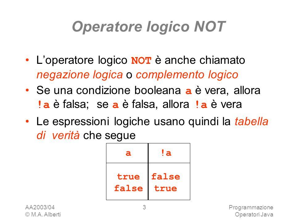 AA2003/04 © M.A. Alberti Programmazione Operatori Java 3 Operatore logico NOT Loperatore logico NOT è anche chiamato negazione logica o complemento lo