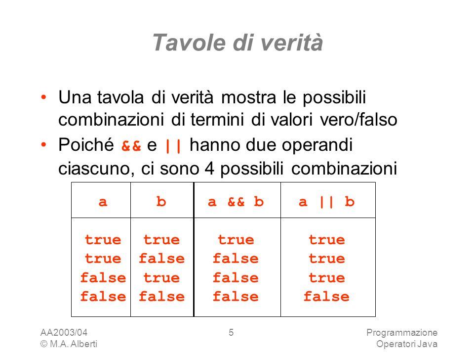 AA2003/04 © M.A. Alberti Programmazione Operatori Java 5 Tavole di verità Una tavola di verità mostra le possibili combinazioni di termini di valori v