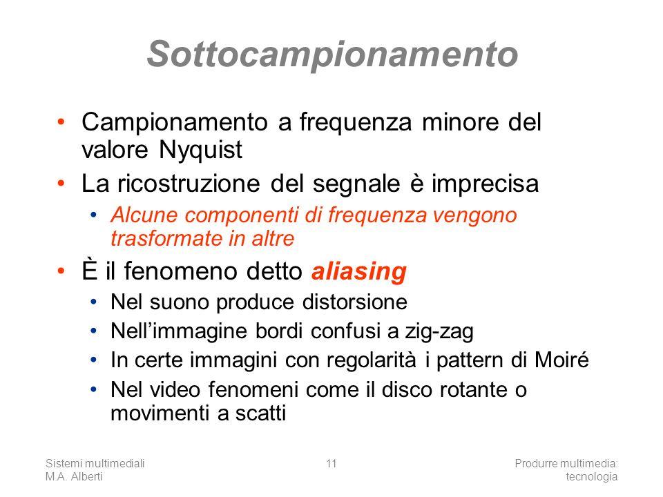 Sistemi multimediali M.A. Alberti Produrre multimedia: tecnologia 11 Sottocampionamento Campionamento a frequenza minore del valore Nyquist La ricostr
