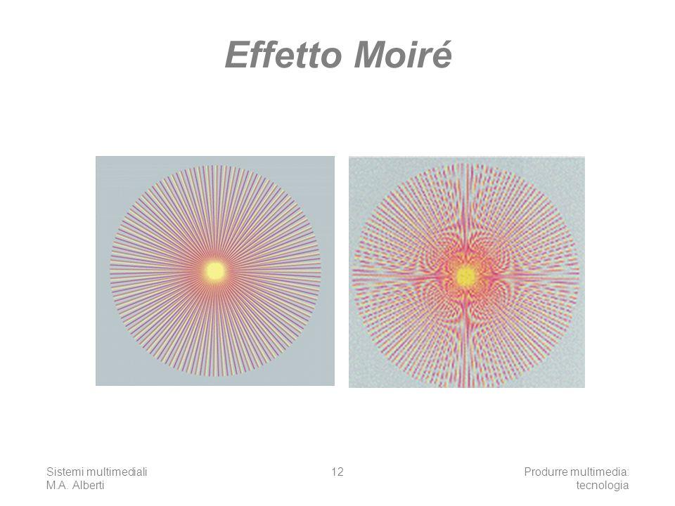 Sistemi multimediali M.A. Alberti Produrre multimedia: tecnologia 12 Effetto Moiré