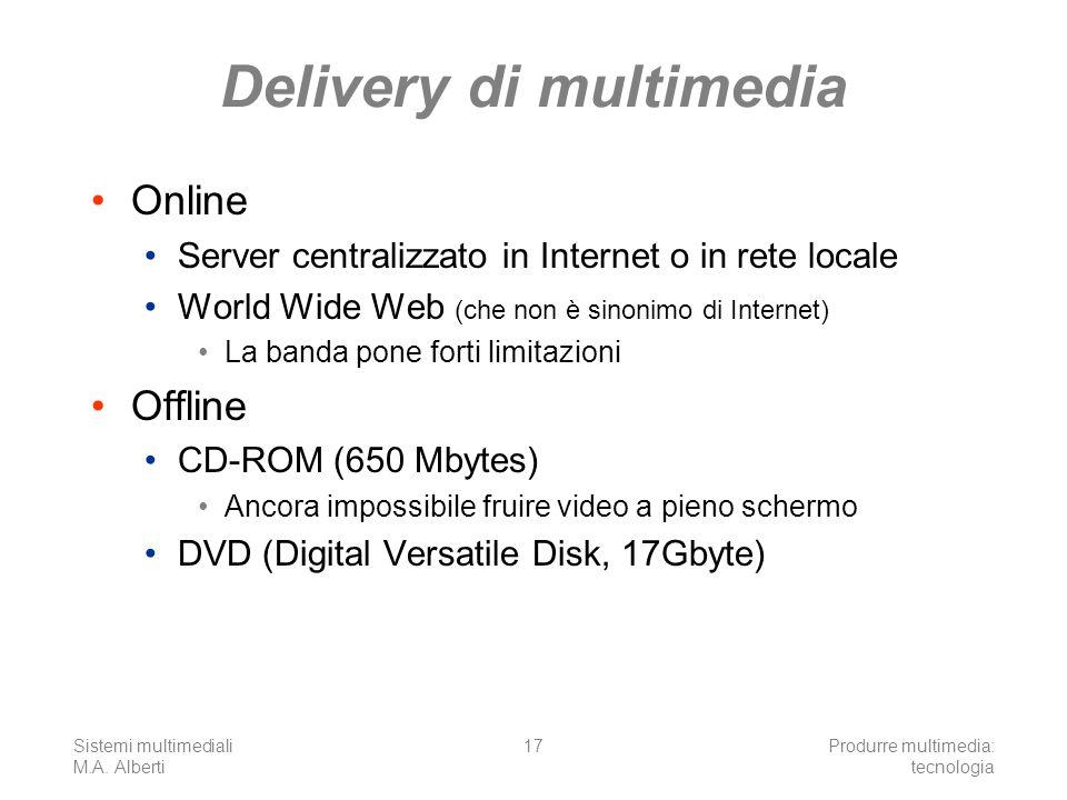 Sistemi multimediali M.A. Alberti Produrre multimedia: tecnologia 17 Delivery di multimedia Online Server centralizzato in Internet o in rete locale W