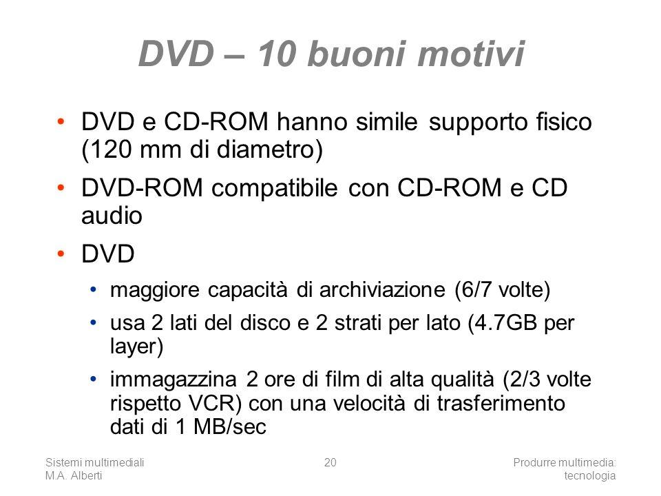 Sistemi multimediali M.A. Alberti Produrre multimedia: tecnologia 20 DVD – 10 buoni motivi DVD e CD-ROM hanno simile supporto fisico (120 mm di diamet