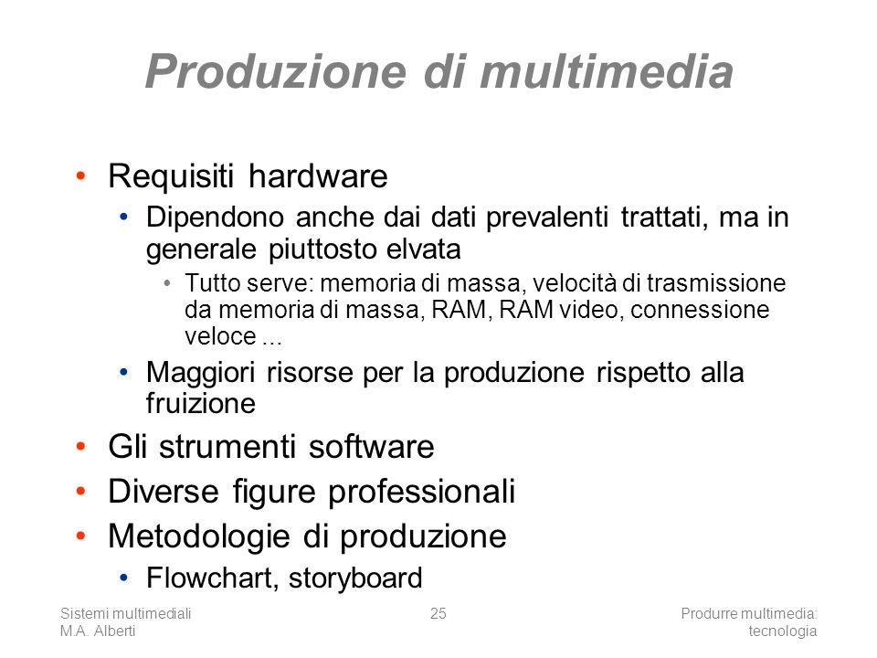 Sistemi multimediali M.A. Alberti Produrre multimedia: tecnologia 25 Produzione di multimedia Requisiti hardware Dipendono anche dai dati prevalenti t
