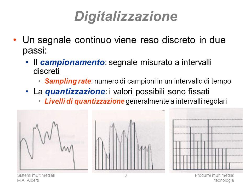 Sistemi multimediali M.A. Alberti Produrre multimedia: tecnologia 3 Digitalizzazione Un segnale continuo viene reso discreto in due passi: Il campiona