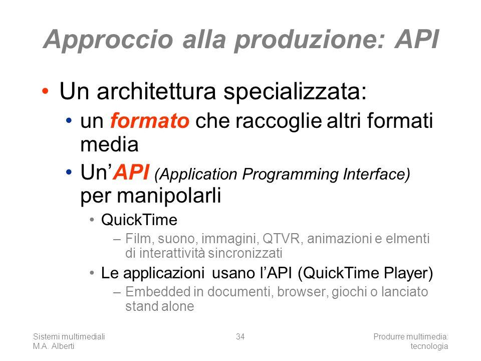 Sistemi multimediali M.A. Alberti Produrre multimedia: tecnologia 34 Approccio alla produzione: API Un architettura specializzata: un formato che racc