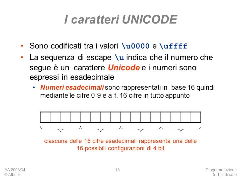 AA 2003/04 © Alberti Programmazione 5. Tipi di dato 13 I caratteri UNICODE Sono codificati tra i valori \u0000 e \uffff La sequenza di escape \u indic