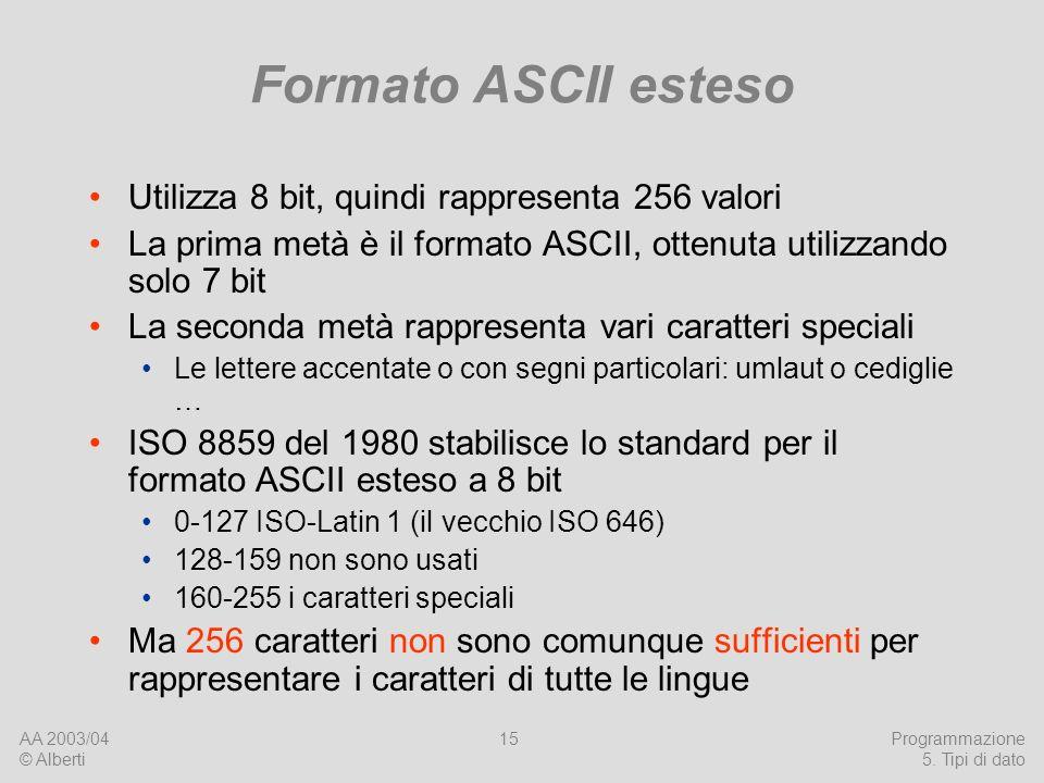 AA 2003/04 © Alberti Programmazione 5. Tipi di dato 15 Formato ASCII esteso Utilizza 8 bit, quindi rappresenta 256 valori La prima metà è il formato A