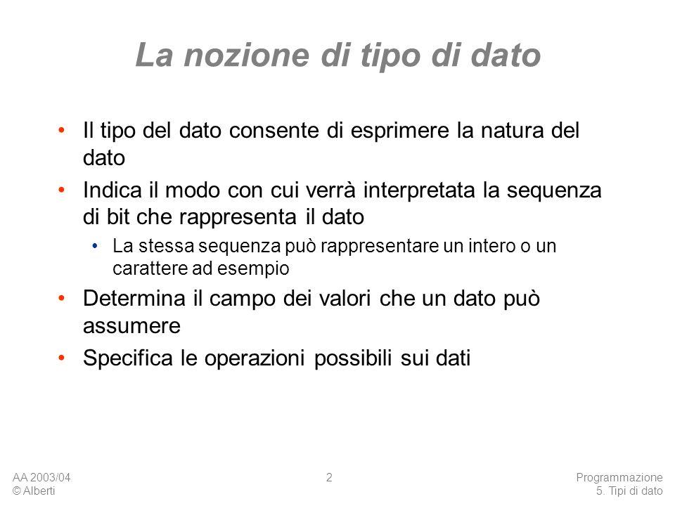 AA 2003/04 © Alberti Programmazione 5. Tipi di dato 2 La nozione di tipo di dato Il tipo del dato consente di esprimere la natura del dato Indica il m