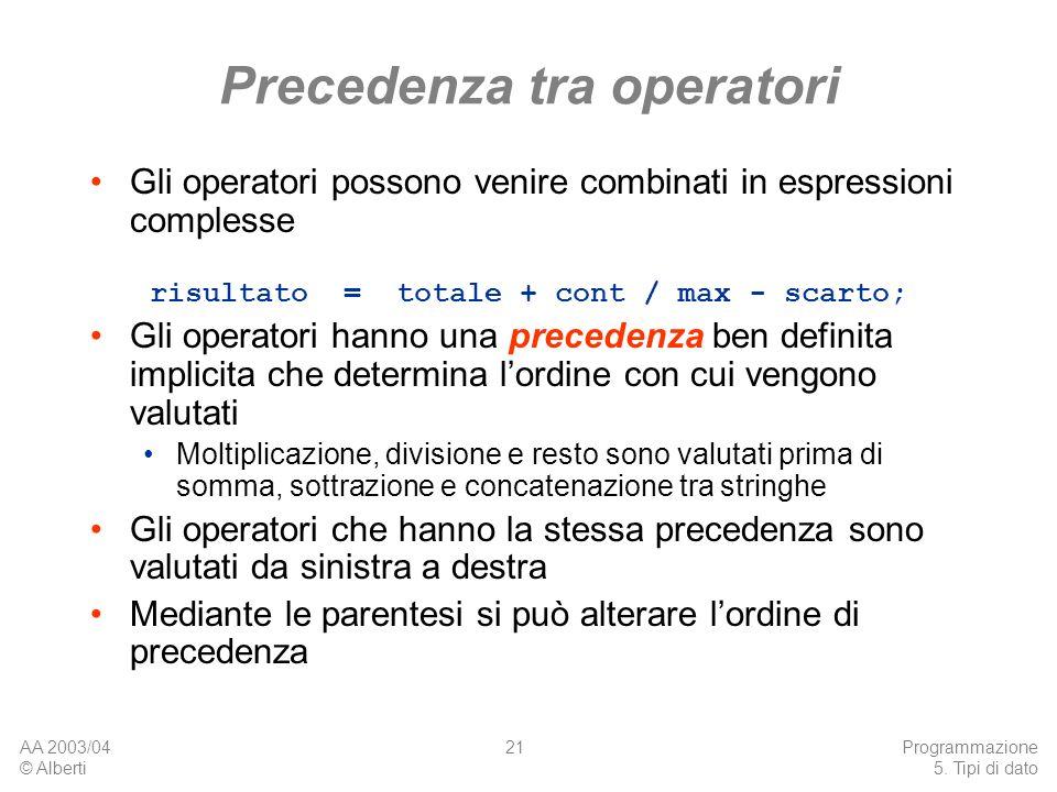 AA 2003/04 © Alberti Programmazione 5. Tipi di dato 21 Precedenza tra operatori Gli operatori possono venire combinati in espressioni complesse risult