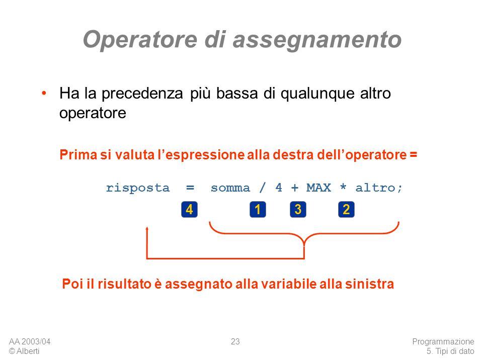 AA 2003/04 © Alberti Programmazione 5. Tipi di dato 23 Operatore di assegnamento Ha la precedenza più bassa di qualunque altro operatore Prima si valu