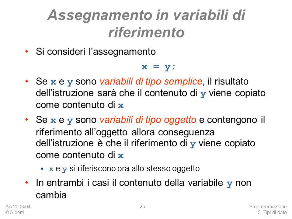 AA 2003/04 © Alberti Programmazione 5. Tipi di dato 25 Assegnamento in variabili di riferimento Si consideri lassegnamento x = y; Se x e y sono variab