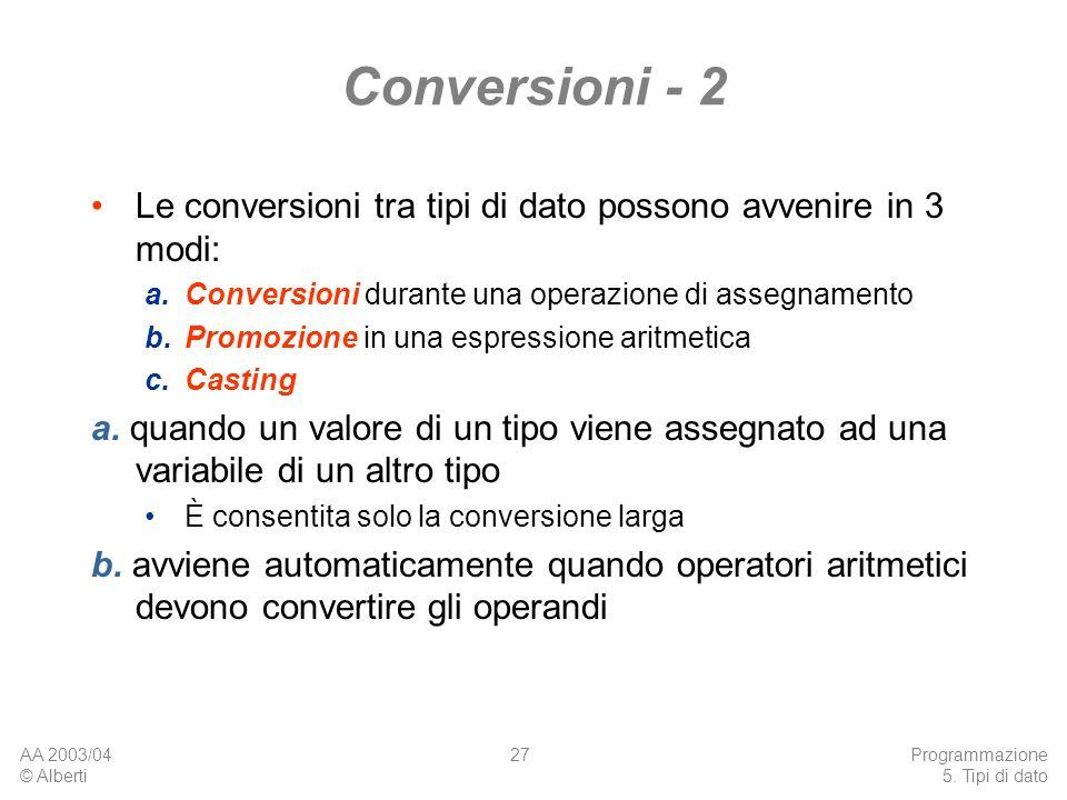 AA 2003/04 © Alberti Programmazione 5. Tipi di dato 27 Conversioni - 2 Le conversioni tra tipi di dato possono avvenire in 3 modi: a.Conversioni duran