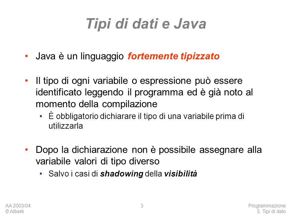 AA 2003/04 © Alberti Programmazione 5. Tipi di dato 3 Tipi di dati e Java Java è un linguaggio fortemente tipizzato Il tipo di ogni variabile o espres