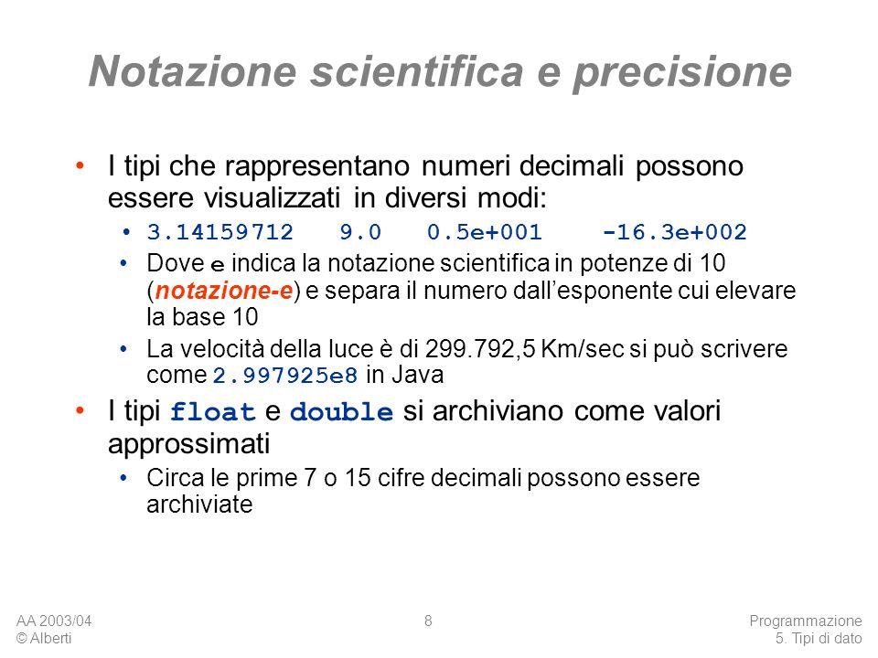 AA 2003/04 © Alberti Programmazione 5. Tipi di dato 8 Notazione scientifica e precisione I tipi che rappresentano numeri decimali possono essere visua