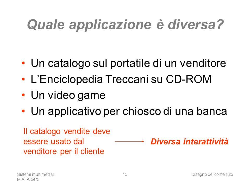 Sistemi multimediali M.A.Alberti Disegno del contenuto15 Quale applicazione è diversa.