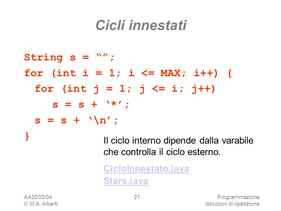 AA2003/04 © M.A. Alberti Programmazione Istruzioni di ripetizione 21 Cicli innestati String s = ; for (int i = 1; i <= MAX; i++) { for (int j = 1; j <