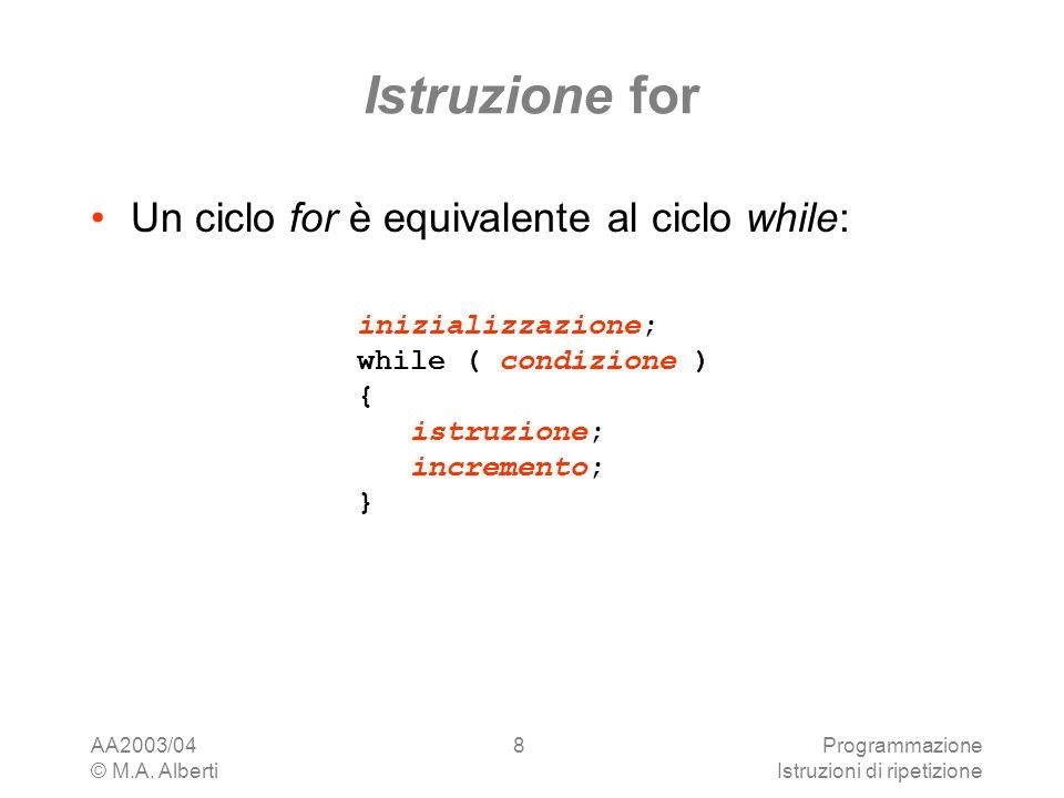 AA2003/04 © M.A. Alberti Programmazione Istruzioni di ripetizione 8 Istruzione for Un ciclo for è equivalente al ciclo while: inizializzazione; while