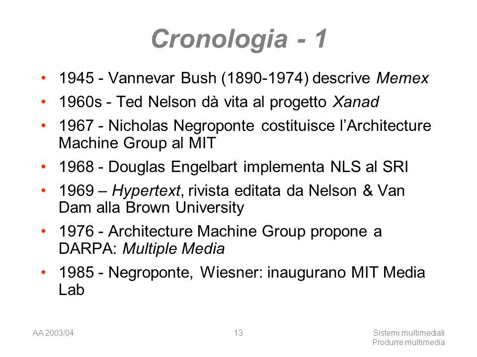 AA 2003/04Sistemi multimediali Produrre multimedia 13 Cronologia - 1 1945 - Vannevar Bush (1890-1974) descrive Memex 1960s - Ted Nelson dà vita al pro