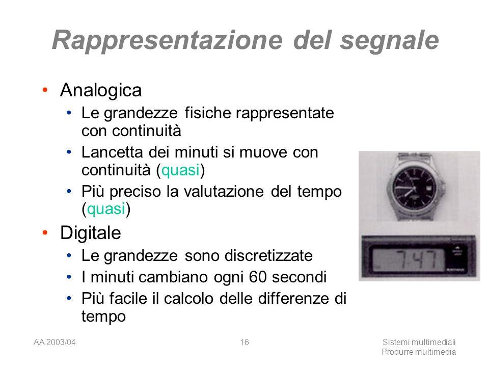 AA 2003/04Sistemi multimediali Produrre multimedia 16 Rappresentazione del segnale Analogica Le grandezze fisiche rappresentate con continuità Lancett