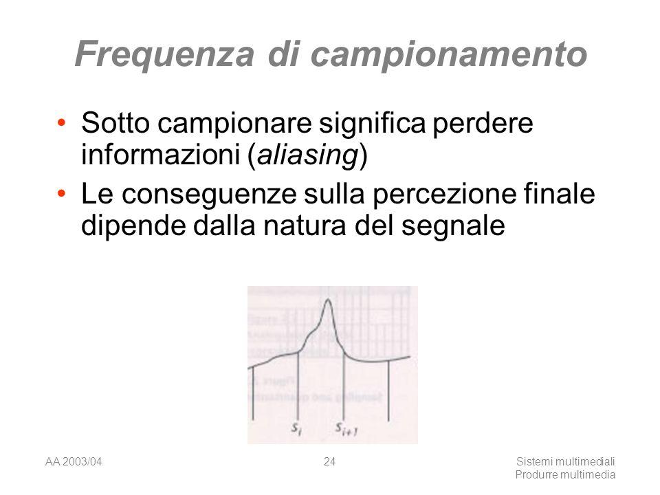 AA 2003/04Sistemi multimediali Produrre multimedia 24 Frequenza di campionamento Sotto campionare significa perdere informazioni (aliasing) Le consegu