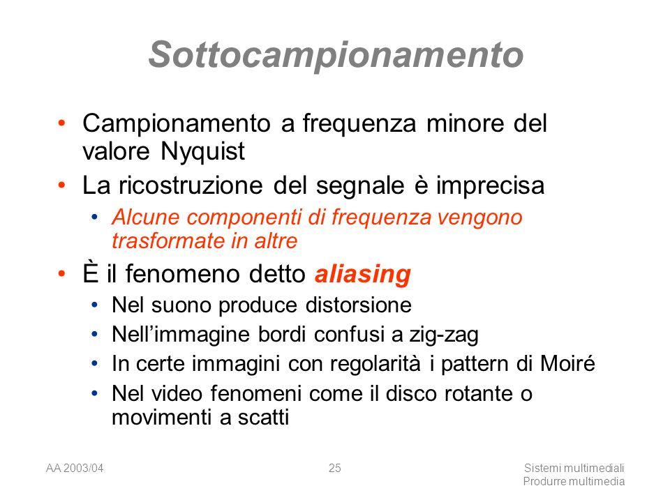 AA 2003/04Sistemi multimediali Produrre multimedia 25 Sottocampionamento Campionamento a frequenza minore del valore Nyquist La ricostruzione del segn