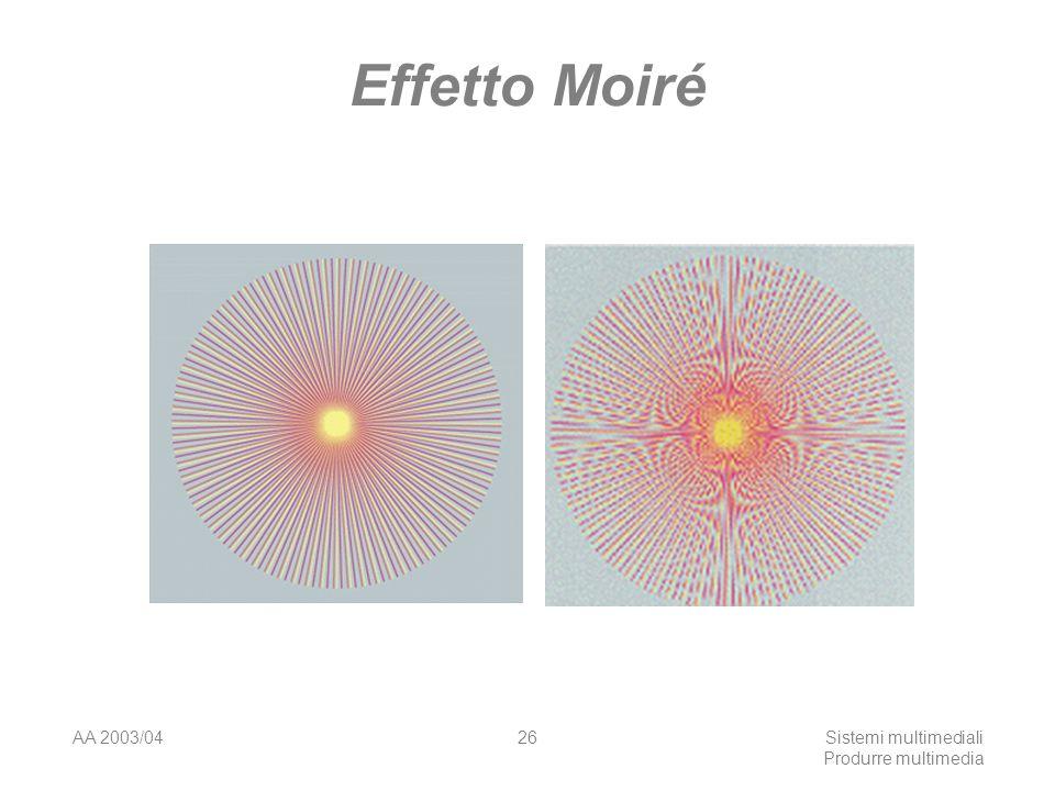 AA 2003/04Sistemi multimediali Produrre multimedia 26 Effetto Moiré