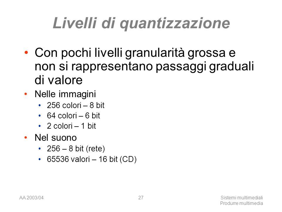 AA 2003/04Sistemi multimediali Produrre multimedia 27 Livelli di quantizzazione Con pochi livelli granularità grossa e non si rappresentano passaggi g