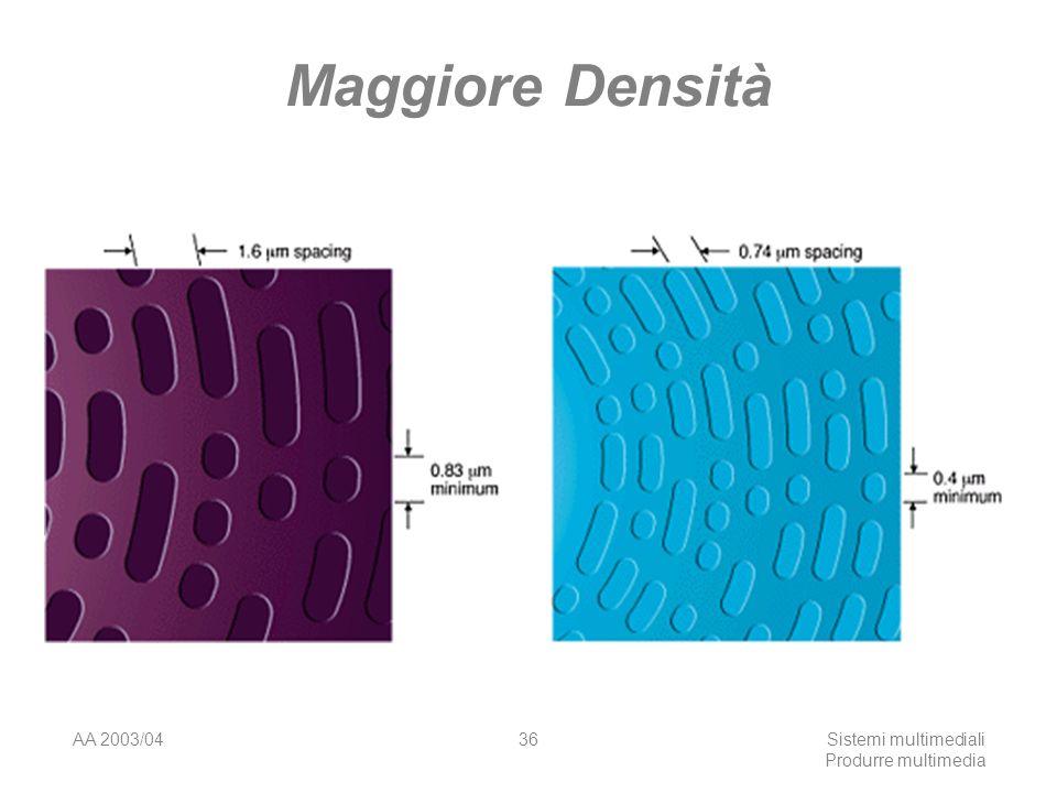 AA 2003/04Sistemi multimediali Produrre multimedia 36 Maggiore Densità