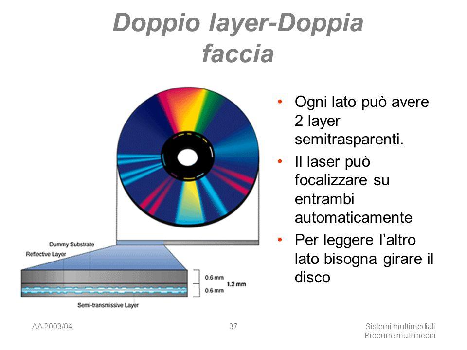AA 2003/04Sistemi multimediali Produrre multimedia 37 Doppio layer-Doppia faccia Ogni lato può avere 2 layer semitrasparenti. Il laser può focalizzare