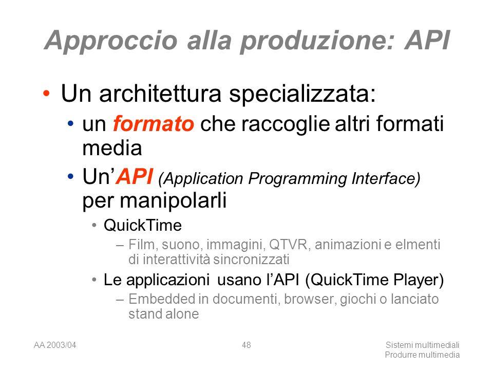 AA 2003/04Sistemi multimediali Produrre multimedia 48 Approccio alla produzione: API Un architettura specializzata: un formato che raccoglie altri for