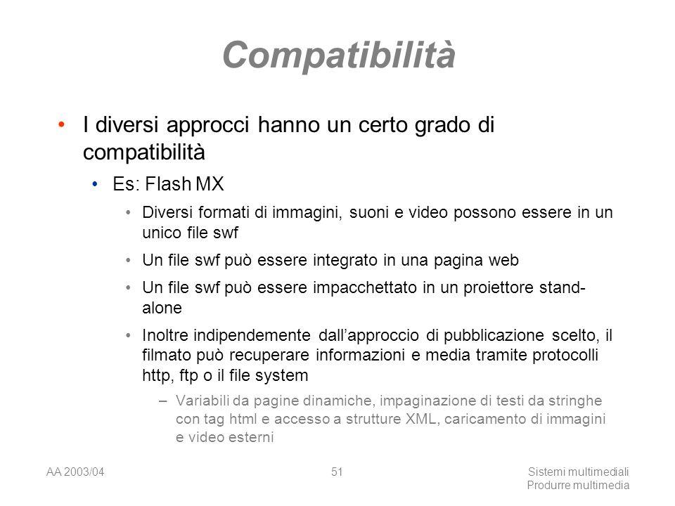 AA 2003/04Sistemi multimediali Produrre multimedia 51 Compatibilità I diversi approcci hanno un certo grado di compatibilità Es: Flash MX Diversi form